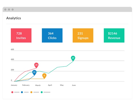 Referrals Analytics